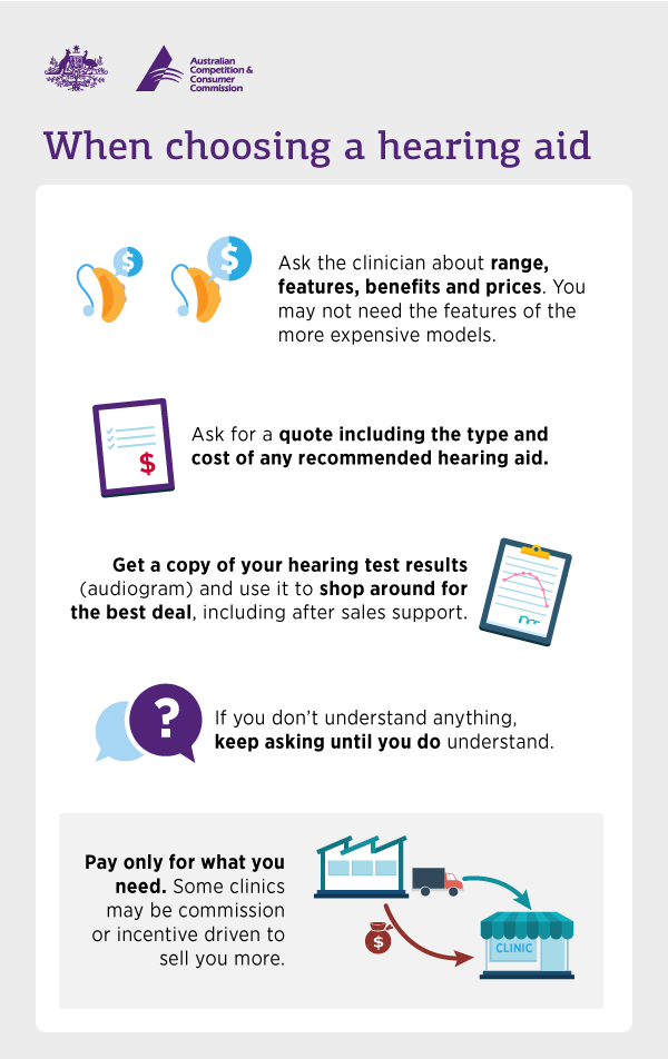 Hearing Aid infographic
