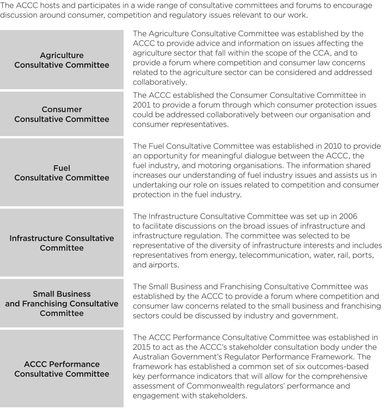 ACCC & AER annual report 2017-18 | ACCC