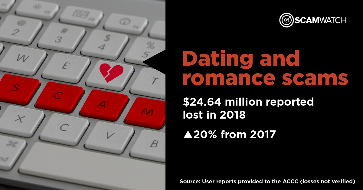 Don't swipe right on a scammer this Valentine's Day | ACCC