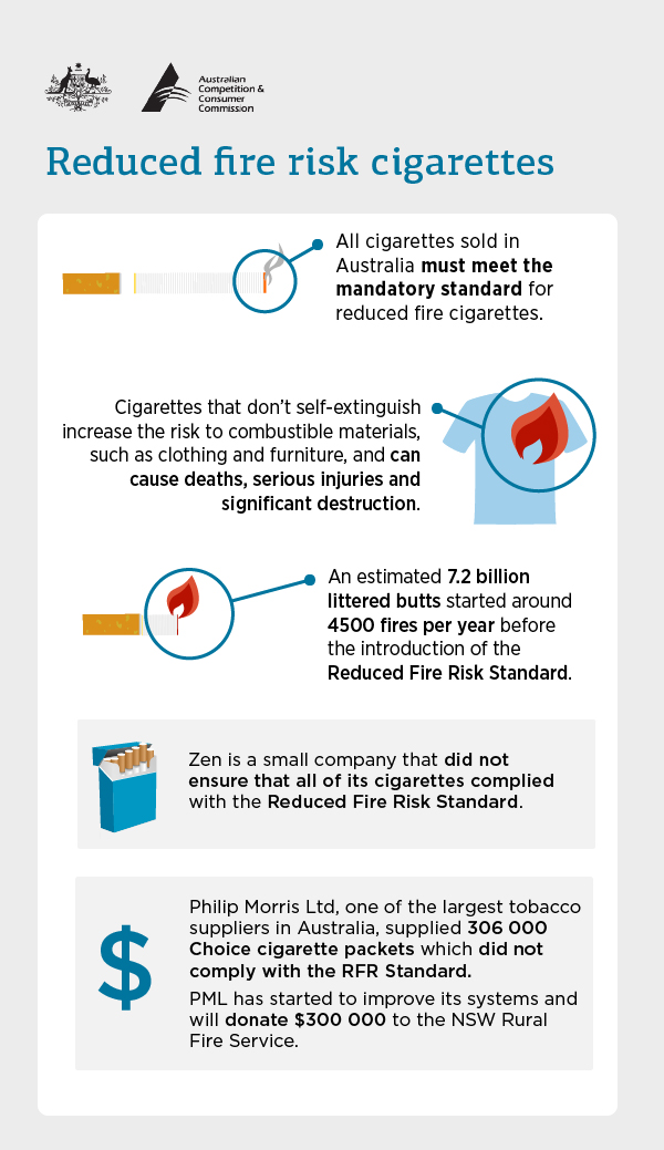 Information on Reduced Fire Risk Cigarettes