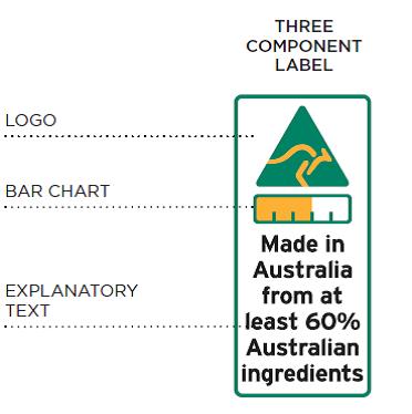 Three component label