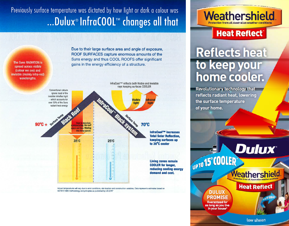 Dulux To Pay 400 000 For Misleading Cooling Paint Claims