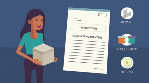 Animation of woman holding a box and icons representing the consumer guarantees