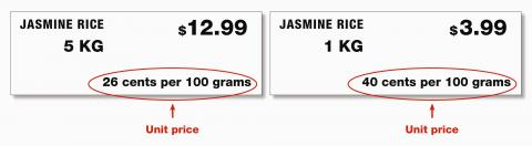 Image comparing the unit pricing of two types of jasmine rice.
